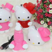 Kipas Angin Hello Kitty Topi Recharge