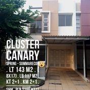 Rumah B.U Cluster CANARY Summarecon Lt 143/117