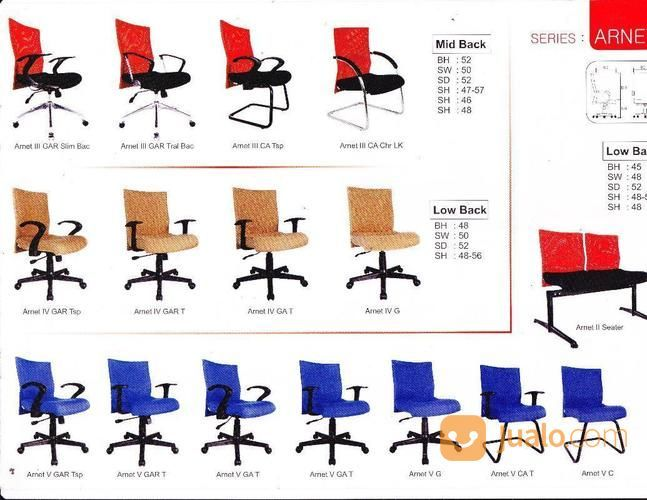 Kursi kantor zoom mur kebutuhan rumah tangga furniture 14678011
